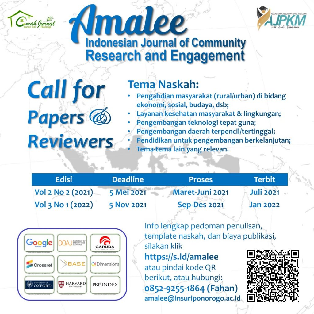 Call for Papers 2021 Amalee: Indonesian Journal of Community Research and Engagement